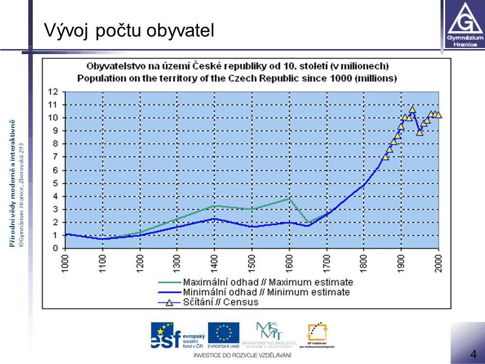 Přírodní vědy moderně a interaktivně ©Gymnázium Hranice, Zborovská 293 Vývoj počtu obyvatel 4