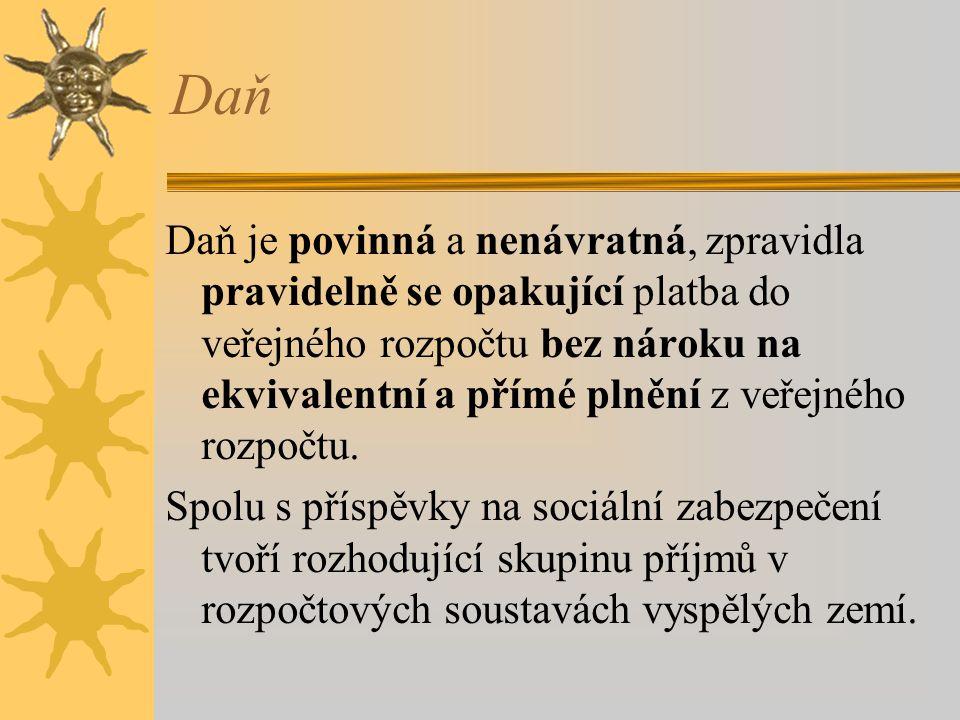 Právní úprava daní v ČR  zákon o soustavě daní  zákon o správě daní a poplatků  zákony vymezující jednotlivé daně
