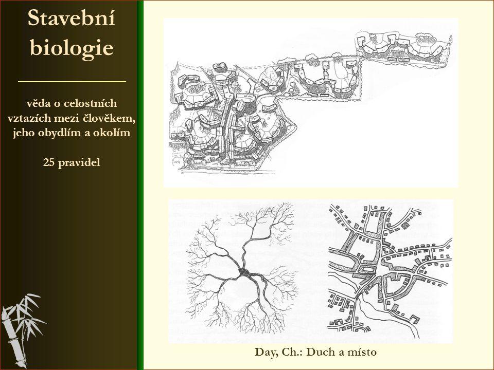 věda o celostních vztazích mezi člověkem, jeho obydlím a okolím 25 pravidel Stavební biologie 14.