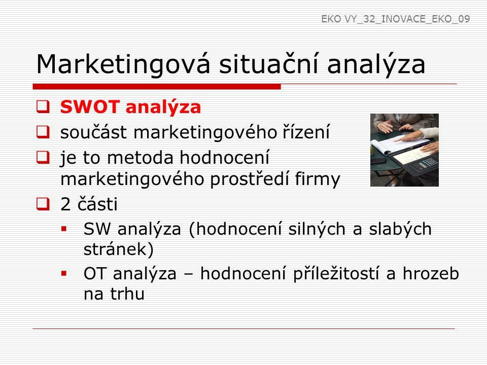 Marketingová situační analýza SW analýza Strengths – silné stránky Weaknesses – slabé stránky OT analýza Opportunities – příležitosti Threats - hrozby Struktura SWOT analýzy EKO VY_32_INOVACE_EKO_09