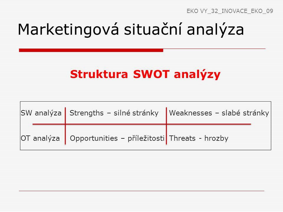 Marketingová situační analýza  Přehled strategií vyplývajících ze SWOT analýzy SWOT Interní analýza S – silné stránkyW – slabé stránky Externí analýza O - příležitosti Strategie SO využít silné stránky pro získání konkurenční výhody Strategie WO překonat slabé stránky využitím příležitostí T - hrozbyStrategie ST využít silné stránky k eliminaci hrozeb Strategie WT eliminovat hrozby působící na naše slabé stránky EKO VY_32_INOVACE_EKO_09