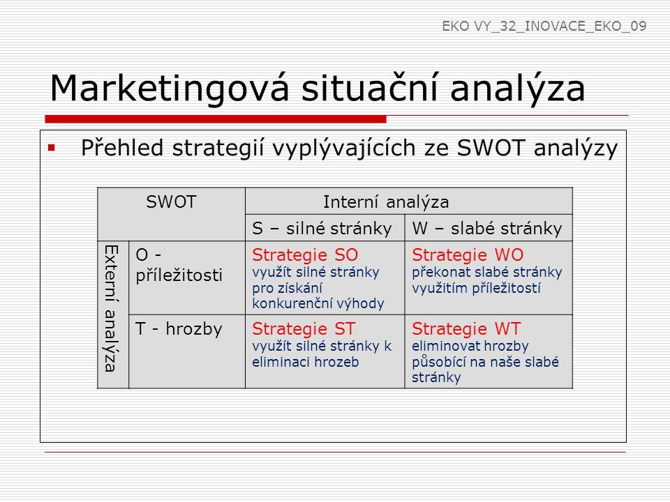 Marketingová situační analýza  SW analýza – je analýzou silných a slabých vnitřních stránek firmy  vnitřní analýza má dvojí účel:  stanovit možnosti a potenciál organizace  identifikovat vnitřní silné a slabé stránky  OT analýza – je analýzou vnějších příležitostí a hrozeb na trhu  demografické změny, hospodářská situace, konkurenční prostředí, politická situace EKO VY_32_INOVACE_EKO_09