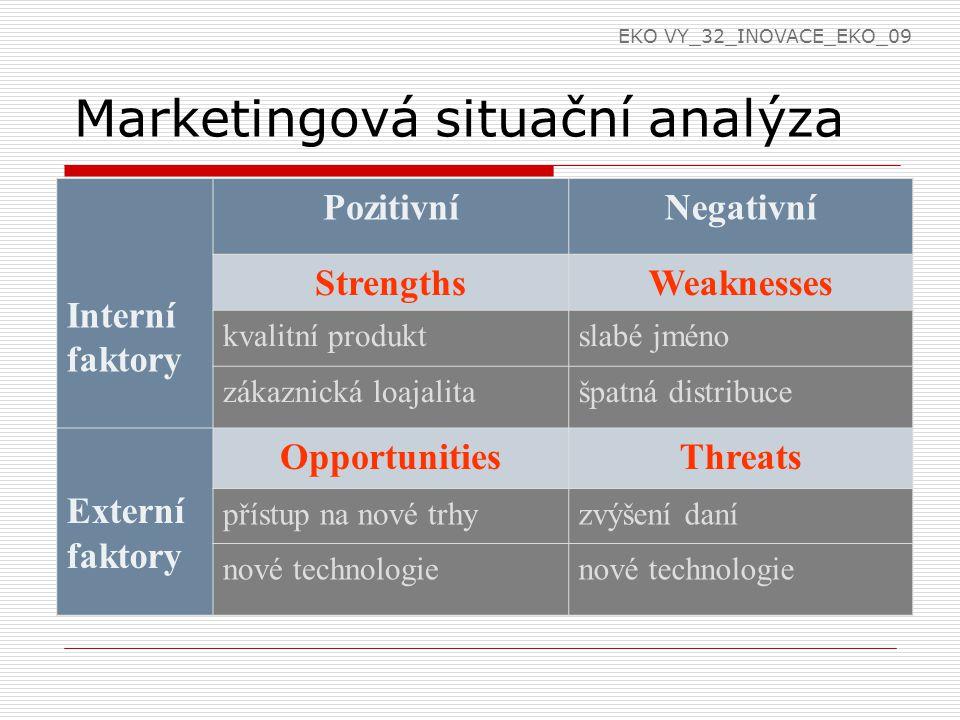 Marketingová situační analýza Interní faktory PozitivníNegativní StrengthsWeaknesses kvalitní produktslabé jméno zákaznická loajalitašpatná distribuce