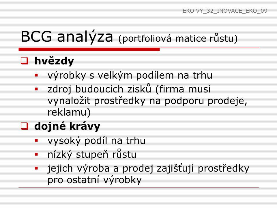 BCG analýza (portfoliová matice růstu)  bídní psi  nízký stupeň podílu na trhu  nízké tempo růstu  výrobky se nevyvíjejí, neperspektivní, ztrátové, zvážit jejich setrvání v portfoliu firmy EKO VY_32_INOVACE_EKO_09