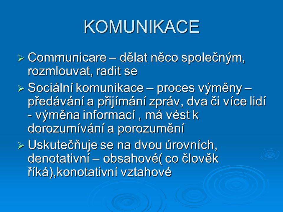 KOMUNIKACE  Communicare – dělat něco společným, rozmlouvat, radit se  Sociální komunikace – proces výměny – předávání a přijímání zpráv, dva či více lidí - výměna informací, má vést k dorozumívání a porozumění  Uskutečňuje se na dvou úrovních, denotativní – obsahové( co člověk říká),konotativní vztahové