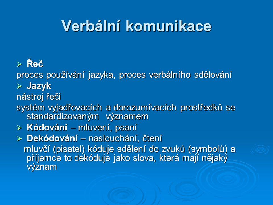 Verbální komunikace  Řeč proces používání jazyka, proces verbálního sdělování  Jazyk nástroj řeči systém vyjadřovacích a dorozumívacích prostředků s
