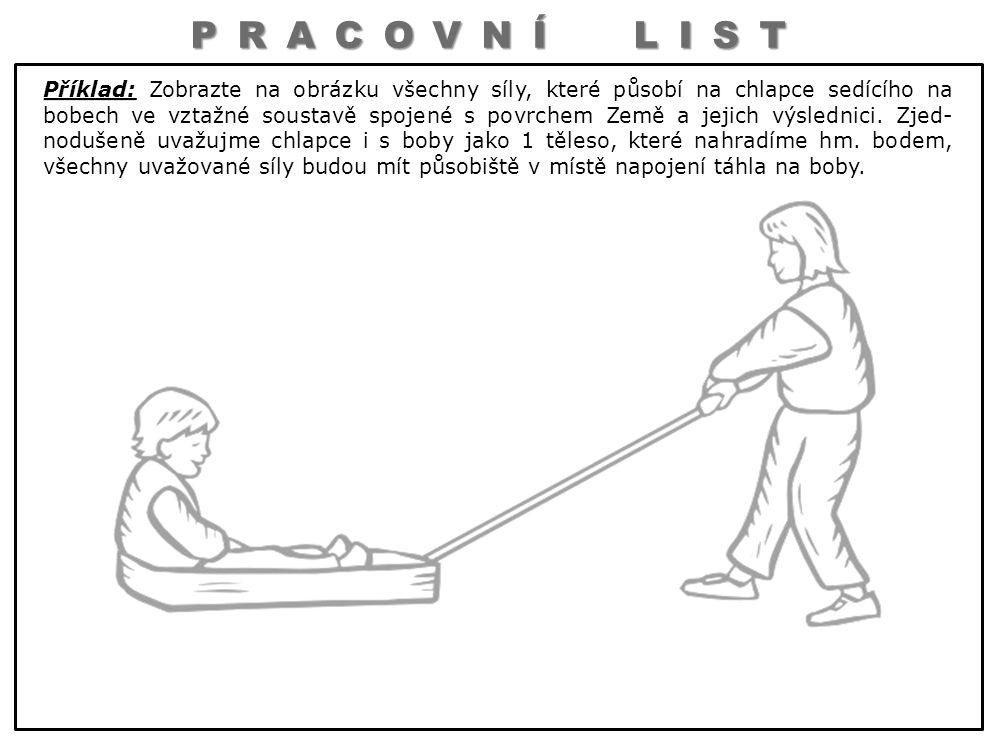 Příklad: Zobrazte na obrázku všechny síly, které působí na chlapce sedícího na bobech ve vztažné soustavě spojené s povrchem Země a jejich výslednici.