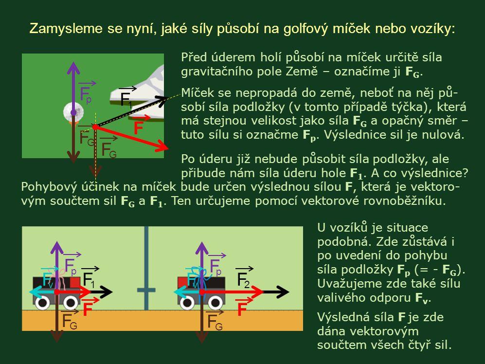 Zamysleme se nyní, jaké síly působí na golfový míček nebo vozíky: F G F p F G F 1 F F G F p F G F p F 1 F v F 2 F v Před úderem holí působí na míček určitě síla gravitačního pole Země – označíme ji F G.