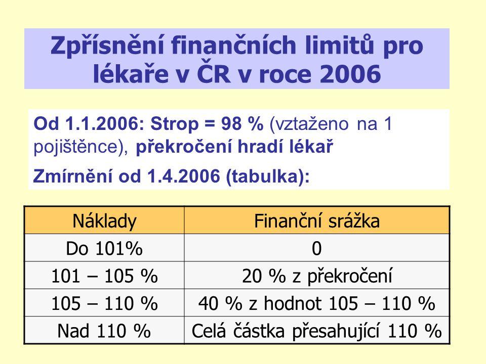 Hlavní zásady nového systému stanovování cen a úhrad léčiv individuální rozhodování ve správním řízení s možnosti odvolání, zachování systému referenčních úhrad, vnější reference: koš referenčních zemí, vnitřní reference: referenční skupina, regulátorem bude SÚKL, agendu zajistí 91 odborných pracovních míst, z toho 67 na SÚKL a 24 na MZ ČR, skryté nároky na odborná místa na zdravotních pojišťovnách.