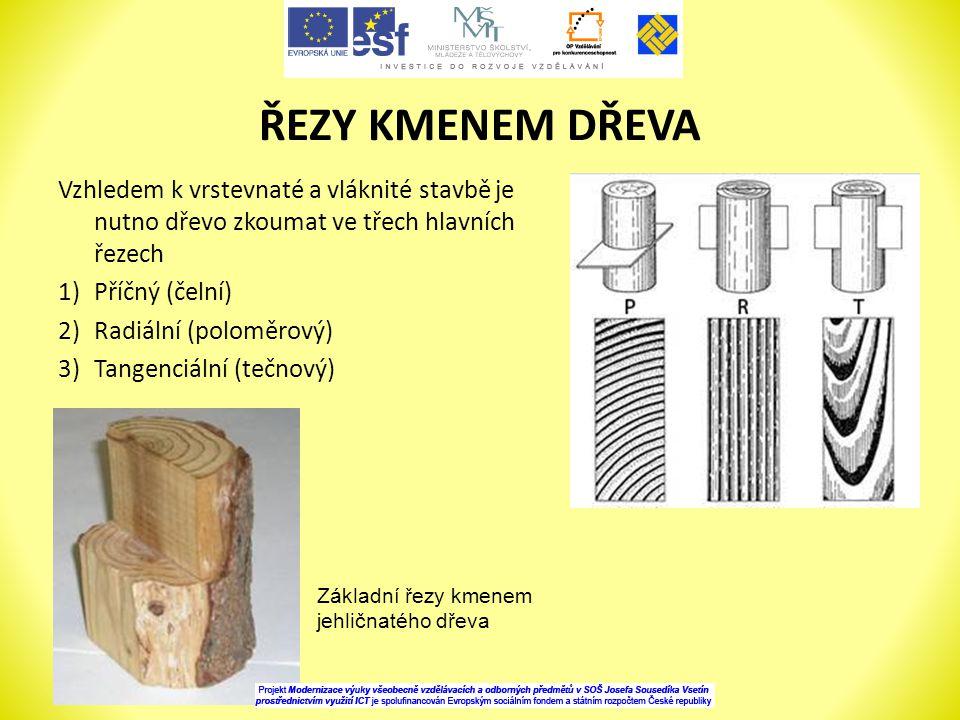ŘEZY KMENEM DŘEVA Vzhledem k vrstevnaté a vláknité stavbě je nutno dřevo zkoumat ve třech hlavních řezech 1)Příčný (čelní) 2)Radiální (poloměrový) 3)Tangenciální (tečnový) Základní řezy kmenem jehličnatého dřeva