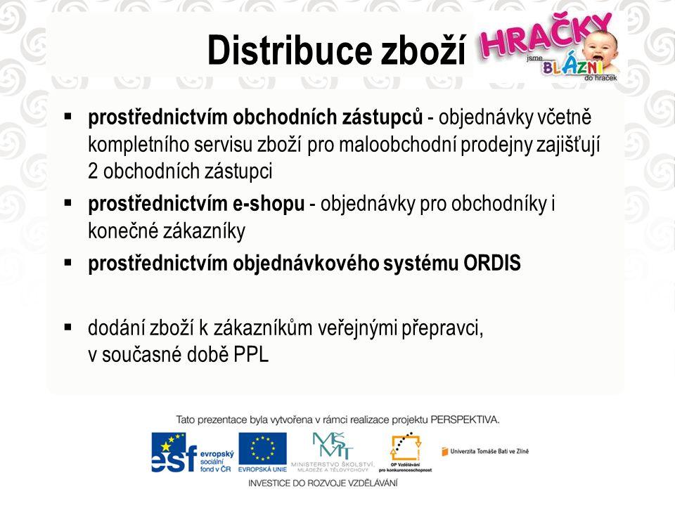 Distribuce zboží  prostřednictvím obchodních zástupců - objednávky včetně kompletního servisu zboží pro maloobchodní prodejny zajišťují 2 obchodních