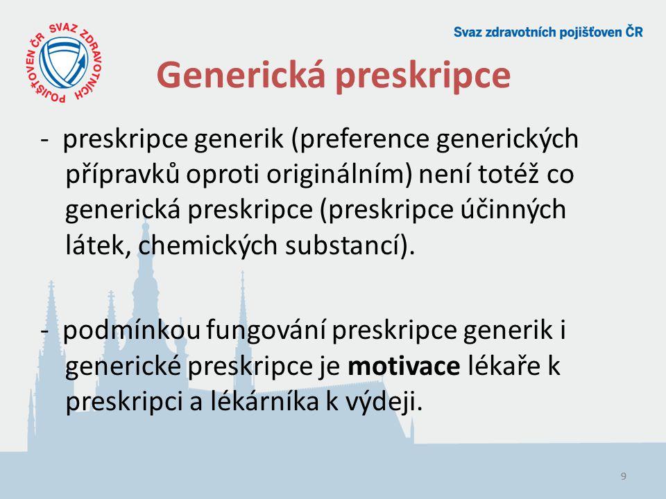 999 Generická preskripce - preskripce generik (preference generických přípravků oproti originálním) není totéž co generická preskripce (preskripce účinných látek, chemických substancí).