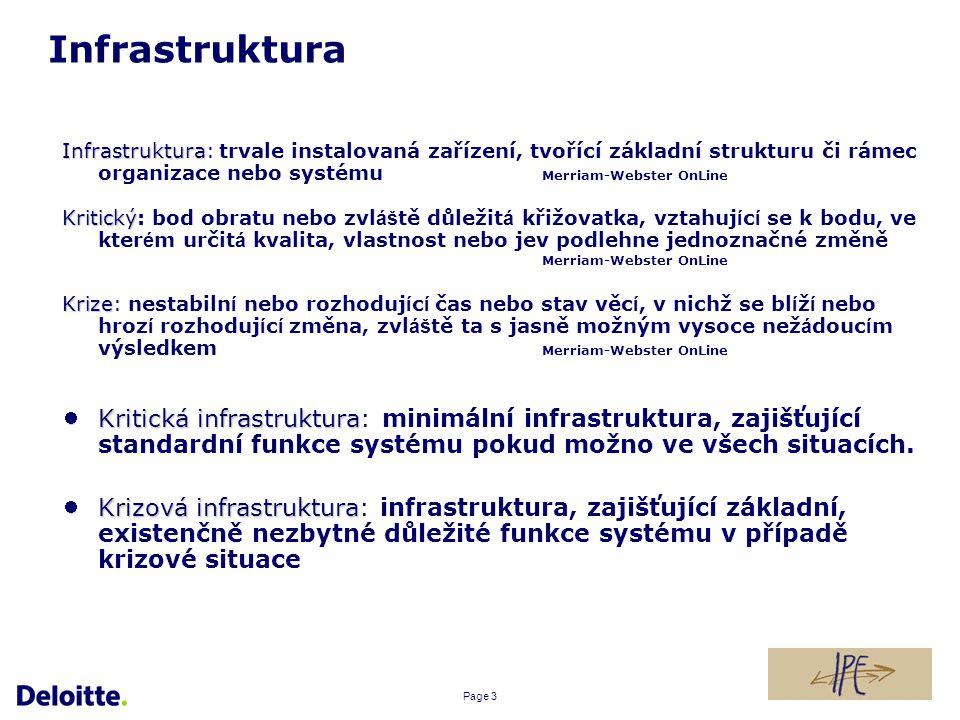 Page 3 Infrastruktura Infrastruktura Infrastruktura: trvale instalovaná zařízení, tvořící základní strukturu či rámec organizace nebo systému Merriam-Webster OnLine Kritický Kritický: bod obratu nebo zvl áš tě důležit á křižovatka, vztahuj í c í se k bodu, ve kter é m určit á kvalita, vlastnost nebo jev podlehne jednoznačné změně Merriam-Webster OnLine Krize Krize: nestabiln í nebo rozhoduj í c í čas nebo stav věc í, v nichž se bl í ž í nebo hroz í rozhoduj í c í změna, zvl áš tě ta s jasně možným vysoce než á douc í m výsledkem Merriam-Webster OnLine Kritická infrastruktura Kritická infrastruktura: minimální infrastruktura, zajišťující standardní funkce systému pokud možno ve všech situacích.