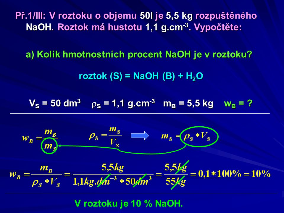 Př.1/III: V roztoku o objemu 50l je 5,5 kg rozpuštěného NaOH. Roztok má hustotu 1,1 g.cm -3. Vypočtěte: a) Kolik hmotnostních procent NaOH je v roztok