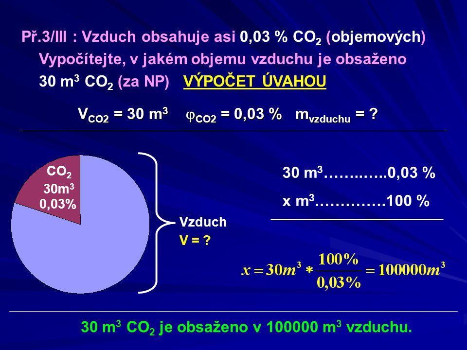 Př.3/III : Vzduch obsahuje asi 0,03 % CO 2 (objemových) Vypočítejte, v jakém objemu vzduchu je obsaženo 30 m 3 CO 2 (za NP) VÝPOČET ÚVAHOU V CO2 = 30