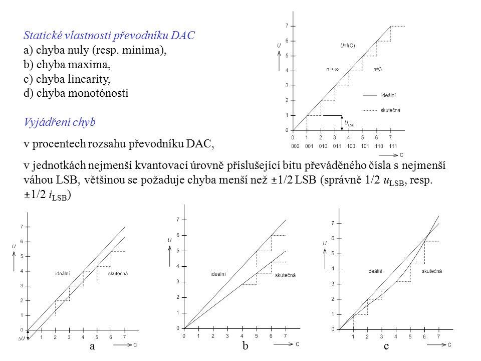 Statické vlastnosti převodníku DAC a) chyba nuly (resp. minima), b) chyba maxima, c) chyba linearity, d) chyba monotónosti Vyjádření chyb v procentech