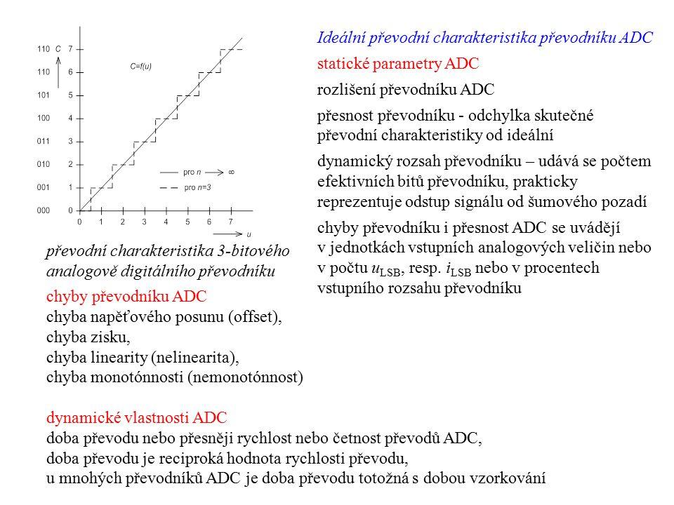převodní charakteristika 3-bitového analogově digitálního převodníku Ideální převodní charakteristika převodníku ADC statické parametry ADC rozlišení