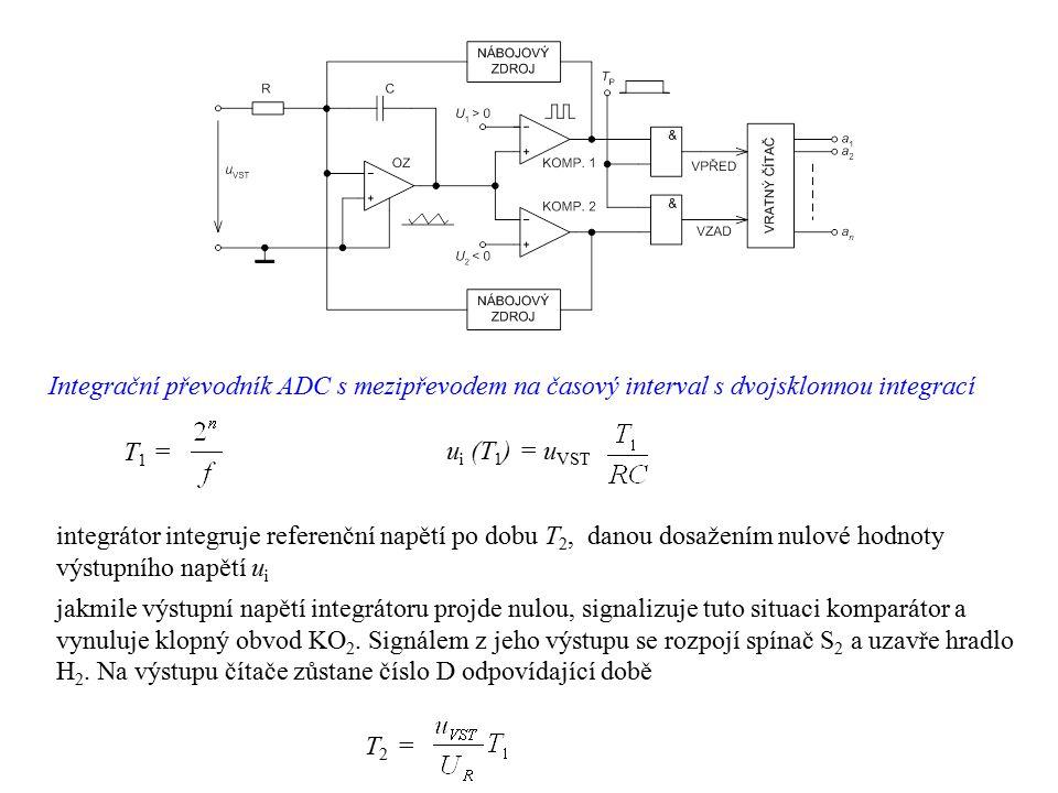 Integrační převodník ADC s mezipřevodem na časový interval s dvojsklonnou integrací T1 =T1 = u i (T 1 ) = u VST integrátor integruje referenční napětí