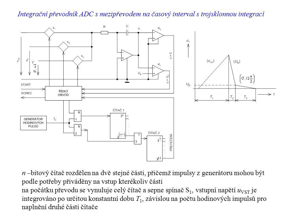 Integrační převodník ADC s mezipřevodem na časový interval s trojsklonnou integrací n –bitový čítač rozdělen na dvě stejné části, přičemž impulsy z ge