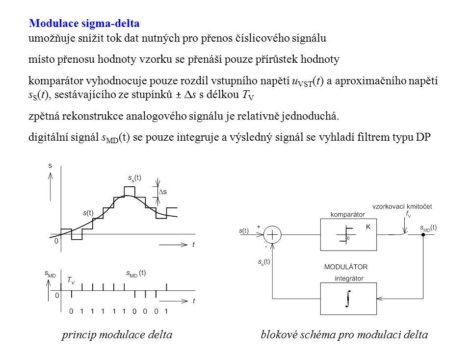 Modulace sigma-delta umožňuje snížit tok dat nutných pro přenos číslicového signálu místo přenosu hodnoty vzorku se přenáší pouze přírůstek hodnoty ko