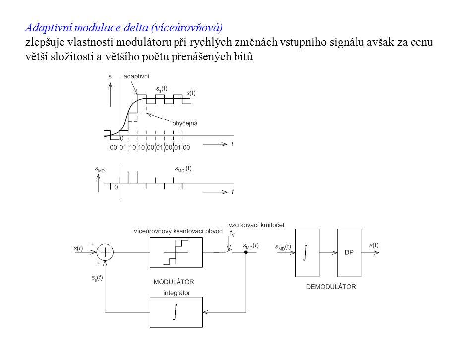Adaptivní modulace delta (víceúrovňová) zlepšuje vlastnosti modulátoru při rychlých změnách vstupního signálu avšak za cenu větší složitosti a většího