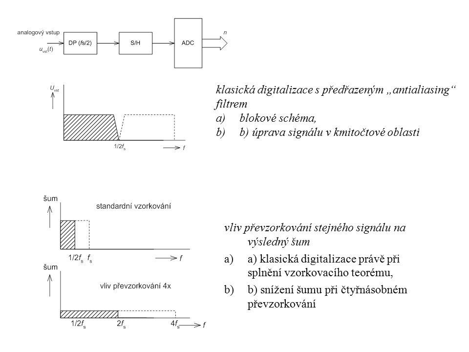 """klasická digitalizace s předřazeným """"antialiasing"""" filtrem a)blokové schéma, b)b) úprava signálu v kmitočtové oblasti vliv převzorkování stejného sign"""