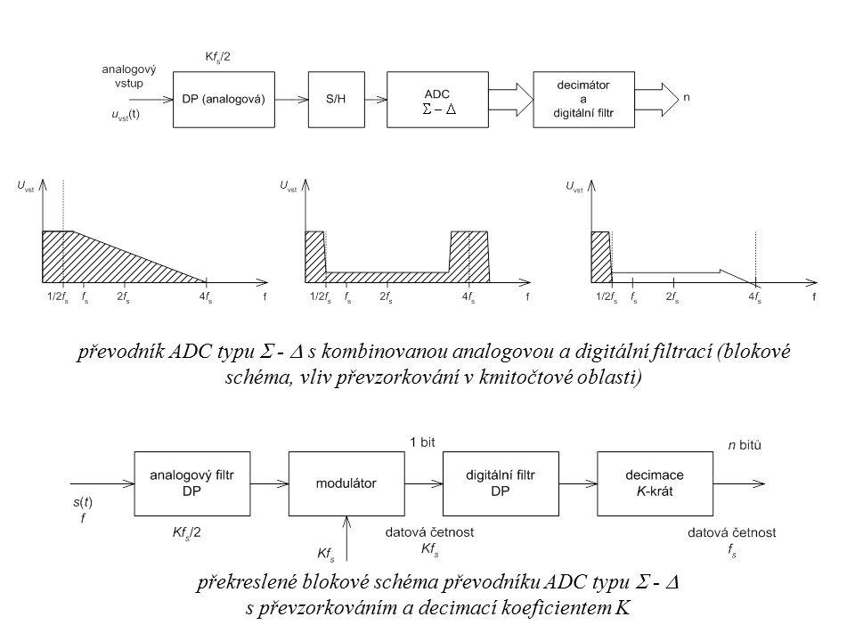 převodník ADC typu  -  s kombinovanou analogovou a digitální filtrací (blokové schéma, vliv převzorkování v kmitočtové oblasti) překreslené blokové