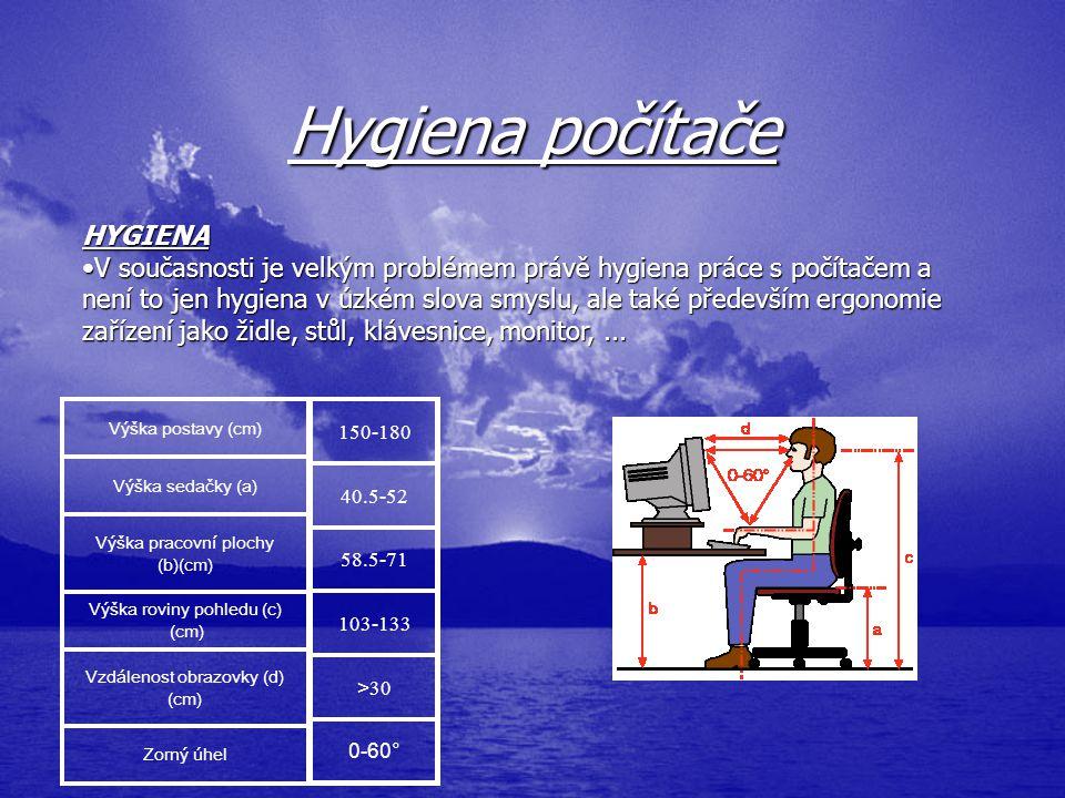 HYGIENA Vsoučasnosti je velkým problémem právě hygiena práce s počítačem a není to jen hygiena v úzkém slova smyslu, ale také především ergonomie zaří