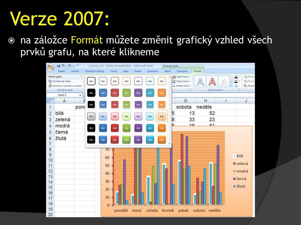 Verze 2007:  na záložce Formát můžete změnit grafický vzhled všech prvků grafu, na které klikneme