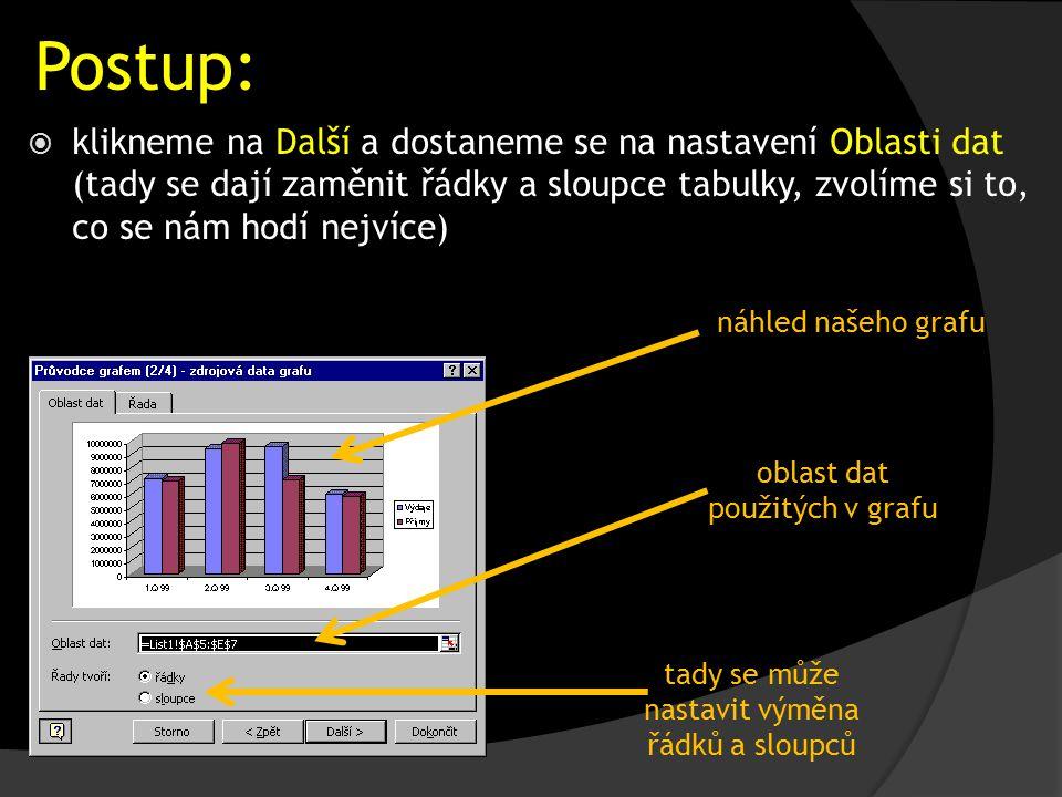 Postup:  klikneme na Další a otevře se nám okno s několika záložkami (záleží na typu zvoleného grafu)  zde můžeme nastavit základní rozložení grafu možnosti pro nastavení našeho grafu popisky os (zobrazí se pod graf a vlevo vedle grafu – moc se to nepoužívá) název grafu (zobrazí se doprostřed nad graf)