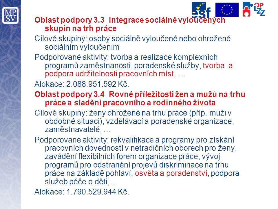Oblast podpory 3.3 Integrace sociálně vyloučených skupin na trh práce Cílové skupiny: osoby sociálně vyloučené nebo ohrožené sociálním vyloučením Podp