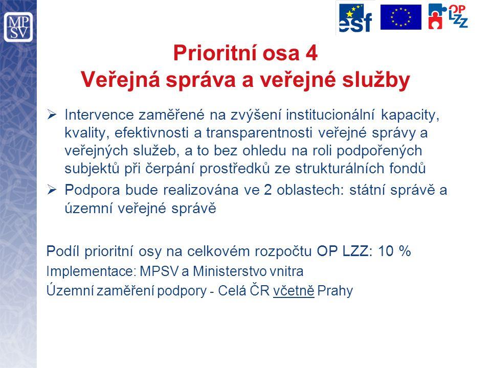 Prioritní osa 4 Veřejná správa a veřejné služby  Intervence zaměřené na zvýšení institucionální kapacity, kvality, efektivnosti a transparentnosti ve