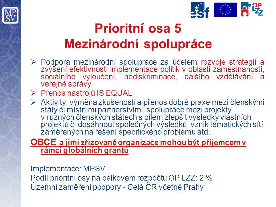 Prioritní osa 5 Mezinárodní spolupráce  Podpora mezinárodní spolupráce za účelem rozvoje strategií a zvýšení efektivnosti implementace politik v obla