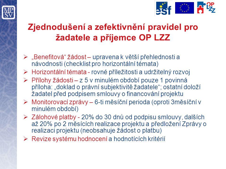 """Zjednodušení a zefektivnění pravidel pro žadatele a příjemce OP LZZ  """"Benefitová žádost – upravena k větší přehlednosti a návodnosti (checklist pro horizontální témata)  Horizontální témata - rovné příležitosti a udržitelný rozvoj  Přílohy žádosti – z 5 v minulém období pouze 1 povinná příloha: """"doklad o právní subjektivitě žadatele ; ostatní doloží žadatel před podpisem smlouvy o financování projektu  Monitorovací zprávy – 6-ti měsíční perioda (oproti 3měsíční v minulém období)  Zálohové platby - 20% do 30 dnů od podpisu smlouvy, dalších až 20% po 2 měsících realizace projektu a předložení Zprávy o realizaci projektu (neobsahuje žádost o platbu)  Revize systému hodnocení a hodnotících kritérií"""