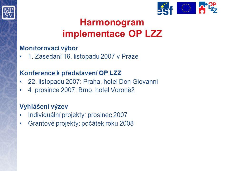 Harmonogram implementace OP LZZ Monitorovací výbor 1. Zasedání 16. listopadu 2007 v Praze Konference k představení OP LZZ 22. listopadu 2007: Praha, h