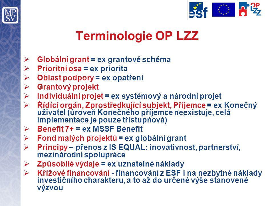 Terminologie OP LZZ  Globální grant = ex grantové schéma  Prioritní osa = ex priorita  Oblast podpory = ex opatření  Grantový projekt  Individuální projet = ex systémový a národní projet  Řídící orgán, Zprostředkující subjekt, Příjemce = ex Konečný uživatel (úroveň Konečného příjemce neexistuje, celá implementace je pouze třístupňová)  Benefit 7+ = ex MSSF Benefit  Fond malých projektů = ex globální grant  Principy – přenos z IS EQUAL: inovativnost, partnerství, mezinárodní spolupráce  Způsobilé výdaje = ex uznatelné náklady  Křížové financování - financování z ESF i na nezbytné náklady investičního charakteru, a to až do určené výše stanovené výzvou