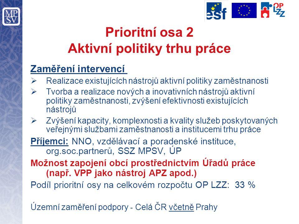 Prioritní osa 2 Aktivní politiky trhu práce Zaměření intervencí  Realizace existujících nástrojů aktivní politiky zaměstnanosti  Tvorba a realizace nových a inovativních nástrojů aktivní politiky zaměstnanosti, zvýšení efektivnosti existujících nástrojů  Zvýšení kapacity, komplexnosti a kvality služeb poskytovaných veřejnými službami zaměstnanosti a institucemi trhu práce Příjemci: NNO, vzdělávací a poradenské instituce, org.soc.partnerů, SSZ MPSV, ÚP Možnost zapojení obcí prostřednictvím Úřadů práce (např.