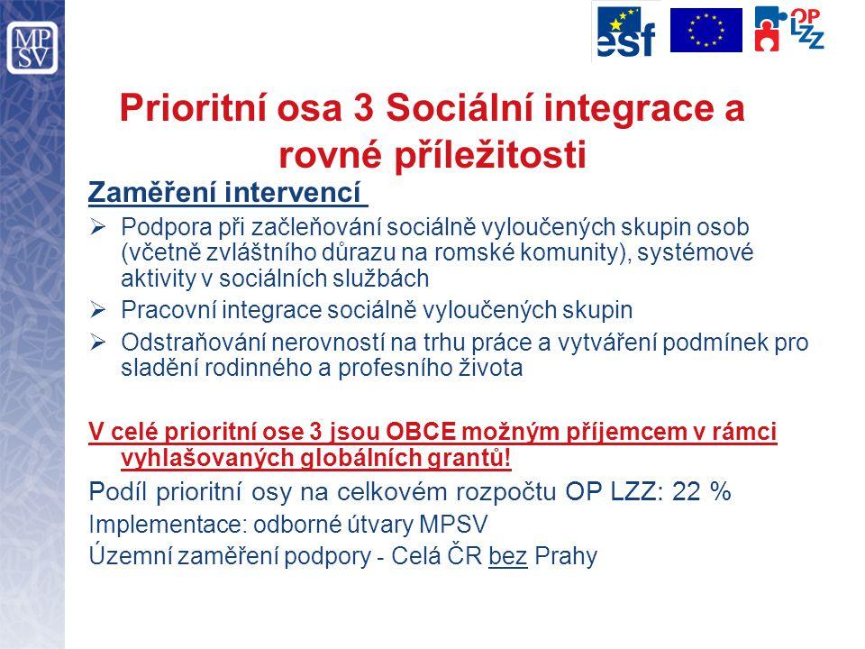 Prioritní osa 3 Sociální integrace a rovné příležitosti Zaměření intervencí  Podpora při začleňování sociálně vyloučených skupin osob (včetně zvláštního důrazu na romské komunity), systémové aktivity v sociálních službách  Pracovní integrace sociálně vyloučených skupin  Odstraňování nerovností na trhu práce a vytváření podmínek pro sladění rodinného a profesního života V celé prioritní ose 3 jsou OBCE možným příjemcem v rámci vyhlašovaných globálních grantů.