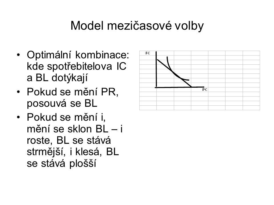 Model mezičasové volby Optimální kombinace: kde spotřebitelova IC a BL dotýkají Pokud se mění PR, posouvá se BL Pokud se mění i, mění se sklon BL – i roste, BL se stává strmější, i klesá, BL se stává plošší