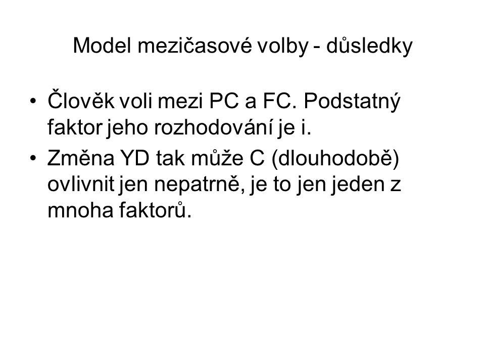 Model mezičasové volby - důsledky Člověk voli mezi PC a FC.