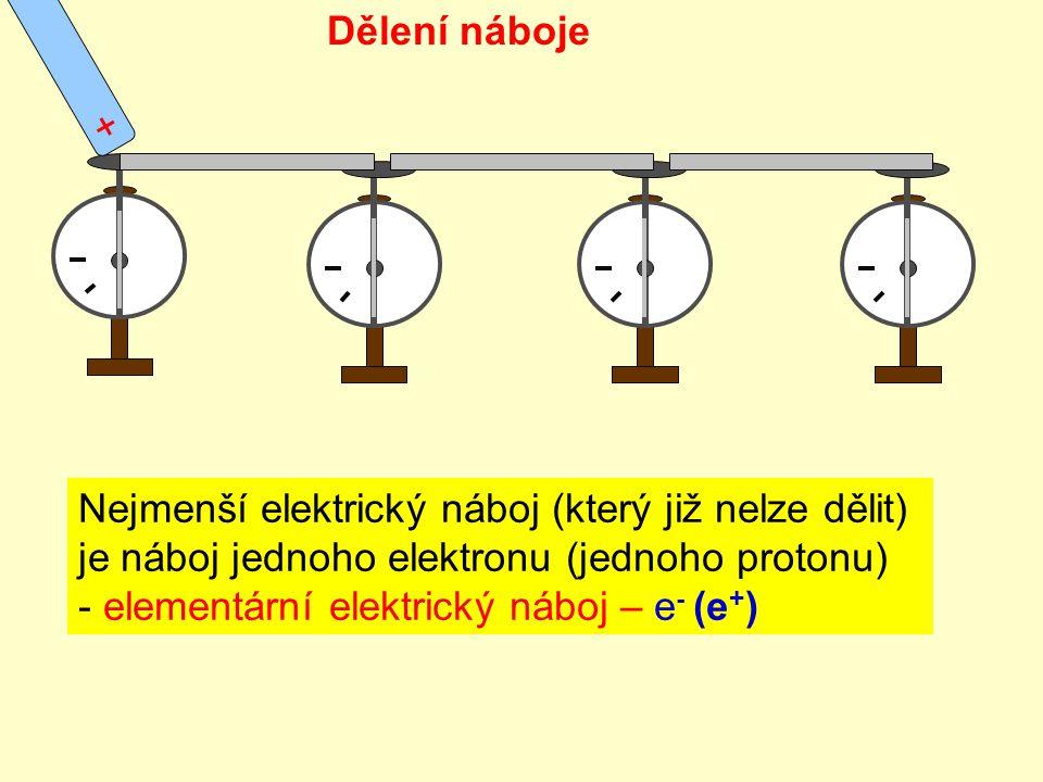 Dělení náboje + Nejmenší elektrický náboj (který již nelze dělit) je náboj jednoho elektronu (jednoho protonu) - elementární elektrický náboj – e - (e