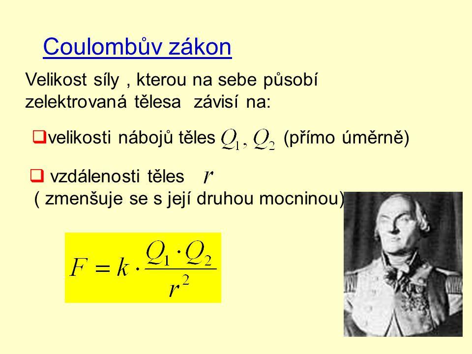 Coulombův zákon Velikost síly, kterou na sebe působí zelektrovaná tělesa závisí na:  vzdálenosti těles ( zmenšuje se s její druhou mocninou)  veliko