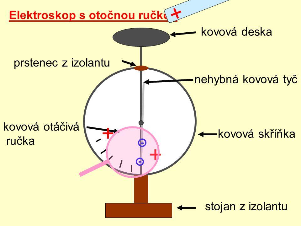 Elektroskop s otočnou ručkou stojan z izolantu kovová skříňka nehybná kovová tyč prstenec z izolantu kovová otáčivá ručka kovová deska + + +