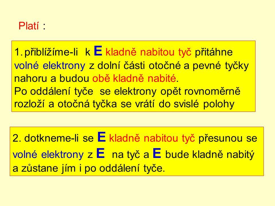 Platí : 1.přiblížíme-li k E kladně nabitou tyč přitáhne volné elektrony z dolní části otočné a pevné tyčky nahoru a budou obě kladně nabité. Po oddále