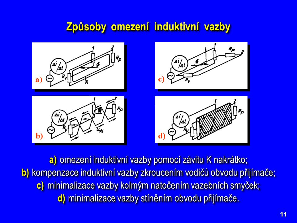 11 Způsoby omezení induktivní vazby a) omezení induktivní vazby pomocí závitu K nakrátko; a) b) c) d) b) kompenzace induktivní vazby zkroucením vodičů