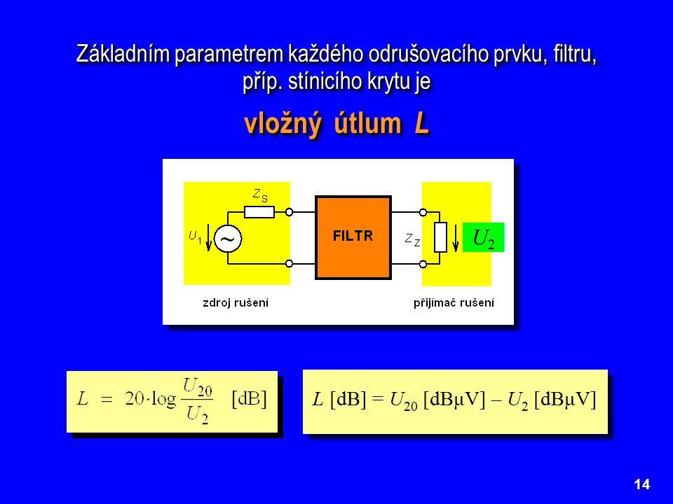 14 Základním parametrem každého odrušovacího prvku, filtru, příp. stínicího krytu je vložný útlum L Základním parametrem každého odrušovacího prvku, f