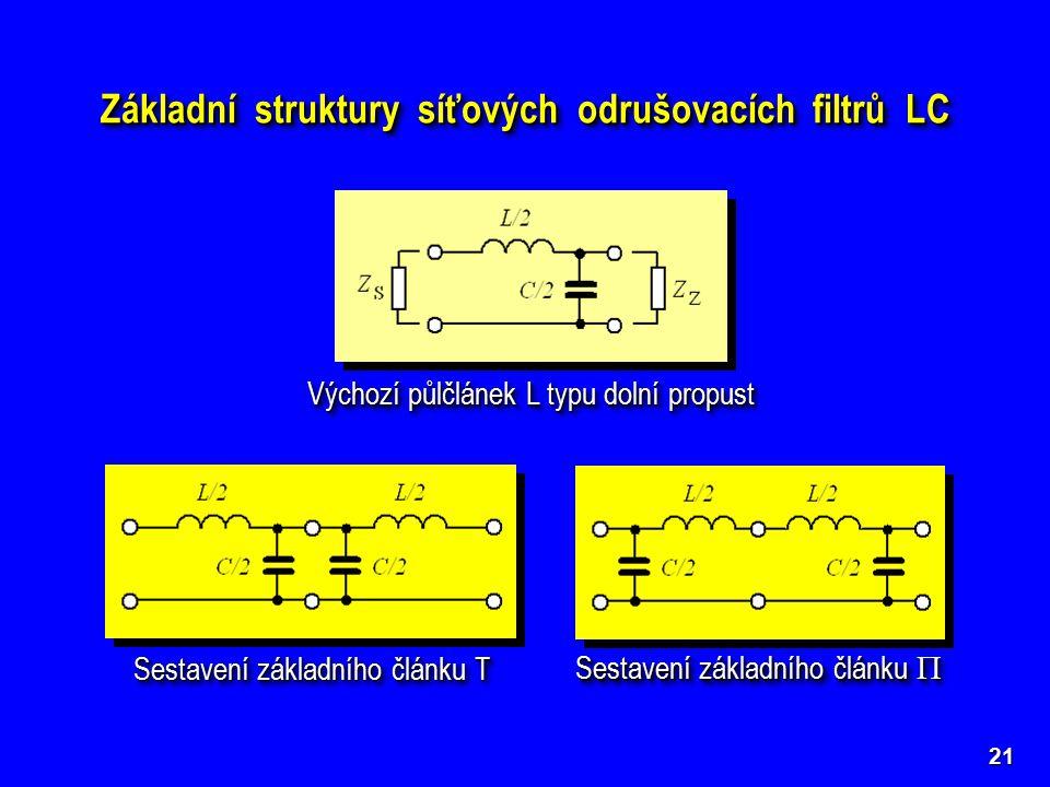 21 Základní struktury síťových odrušovacích filtrů LC Výchozí půlčlánek L typu dolní propust Sestavení základního článku T Sestavení základního článku