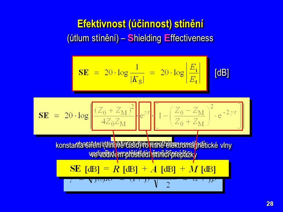 28 Efektivnost (účinnost) stínění (útlum stínění) – S hielding E ffectiveness Efektivnost (účinnost) stínění (útlum stínění) – S hielding E ffectiveness příp.příp.[dB][dB] charakteristická impedance vodivého prostředí kovové přepážky charakteristická impedance vodivého prostředí kovové přepážky charakteristická impedance volného prostředí před a za stínicí přepážkou konstanta šíření (vlnové číslo) rovinné elektromagnetické vlny ve vodivém prostředí stínicí přepážky