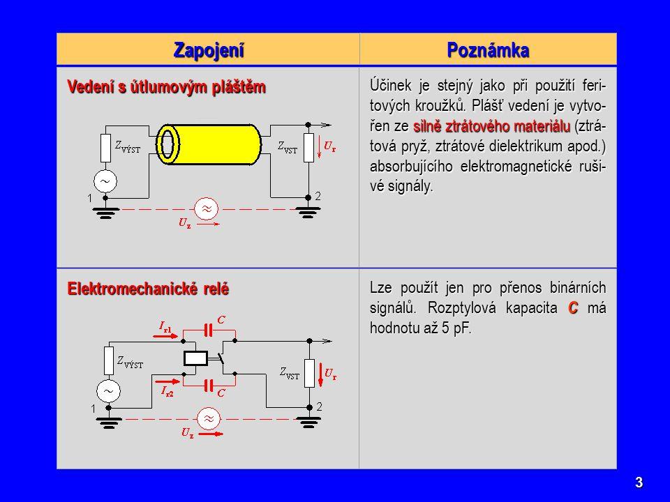 3PoznámkaZapojení Vedení s útlumovým pláštěm Účinek je stejný jako při použití feri- tových kroužků.