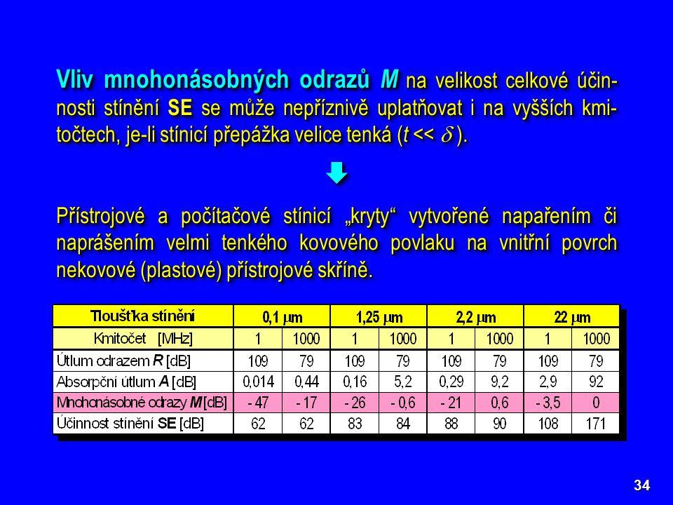 34 Vliv mnohonásobných odrazů M na velikost celkové účin- nosti stínění SE se může nepříznivě uplatňovat i na vyšších kmi- točtech, je-li stínicí přepážka velice tenká ( t <<  ).